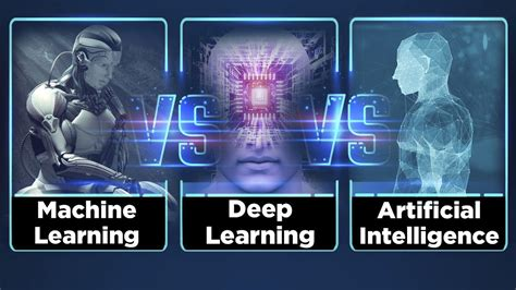 Difference between AI, ML and DL - Nexus Mediaworks