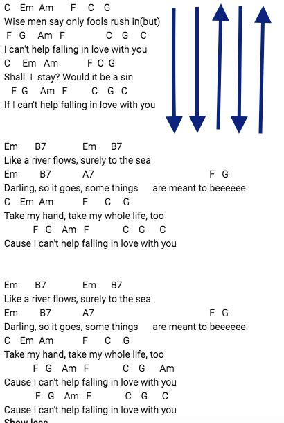 I Can't Help Falling in Love with You - Uke chords
