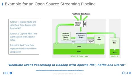 Streaming Analytics Comparison of Open Source Frameworks
