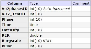 Best way to insert multiple rows in mysql with c#? - Stack